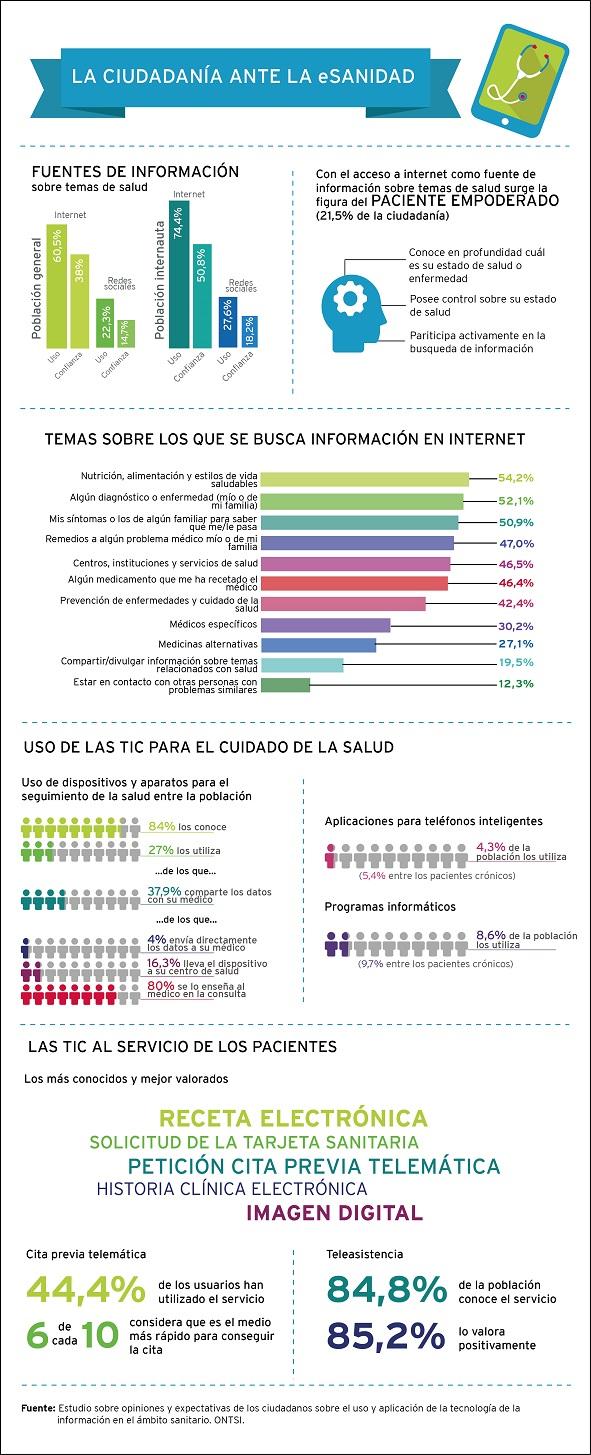 Red.es. Actualidade do sector TIC. Cluster TIC Galicia. Asociación ...
